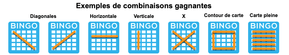 bingo combinaisons
